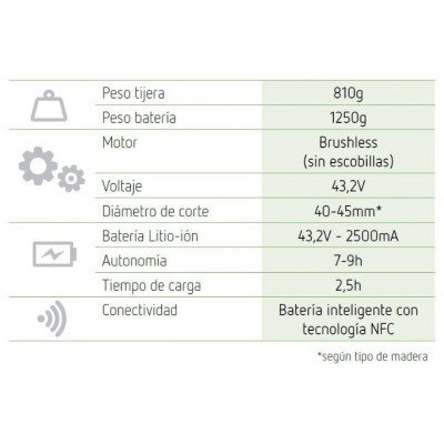 TIJERA DE PODA ARVIPO ECOPRUNING EC50 CARACTERISTICAS