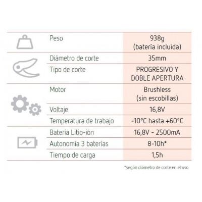 TIJERA ELÉCTRICA DE PODA ARVIPO PS32 + ACLAREADOR ARVIPO AF100 CARACTERISTICAS