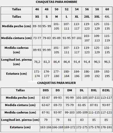 GUIA DE TALLAS CHAQUETAS RAINERS