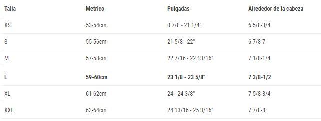 GUIA DE TALLAS CASCOS SCORPION MP RACING